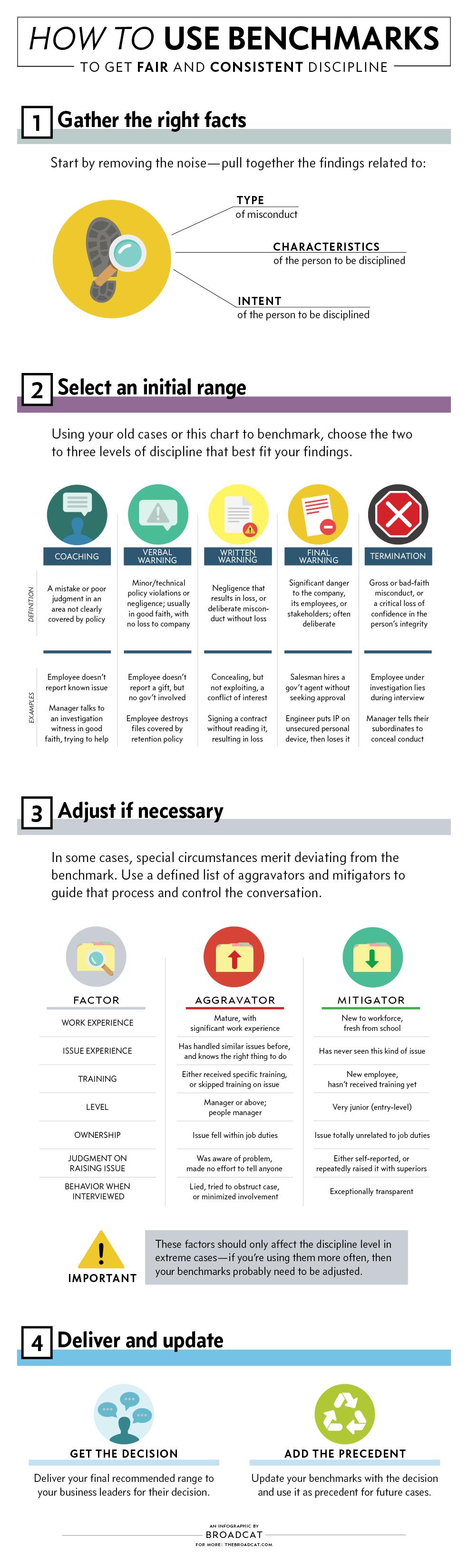 Benchmark Discipline Guidelines JPG2