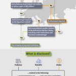 EU Mandates Sustainability Disclosure Starting in 2017 [Infographic]