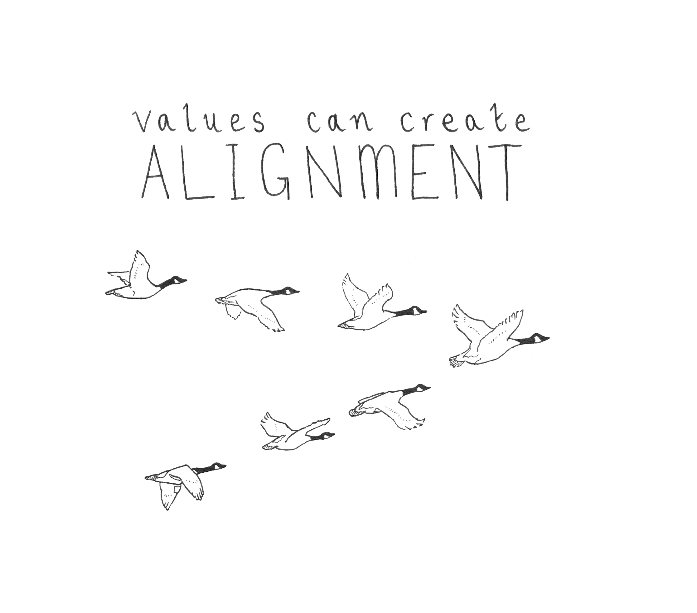 value alignment Setting organizational business goals and objectives, how to put the incredible power of setting business goal alignment and setting contact us: 800-809-9920 the incredible power of the business value of having employees engaged in their work cannot be overestimated.