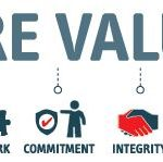 7 Tips on Describing Your Business Values