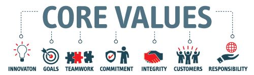 7 Tips On Describing Your Business Values The Compliance And Ethics Blog