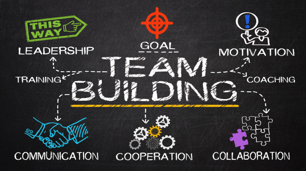 Why Team Building is Important for Your Business - The Compliance and Ethics Blog
